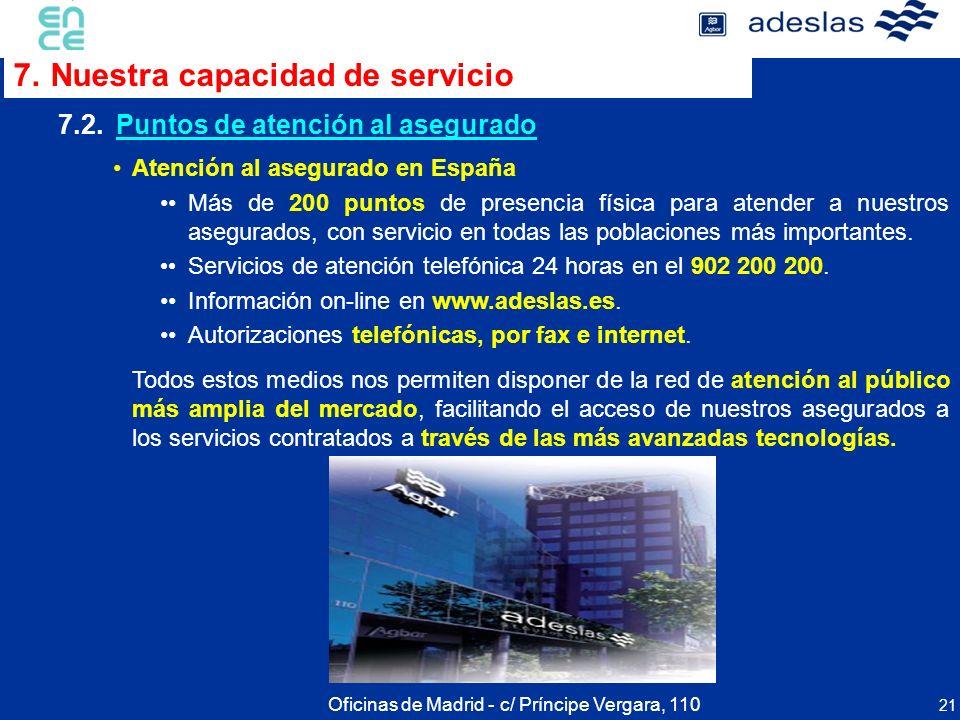 Oficinas de Madrid - c/ Príncipe Vergara, 110