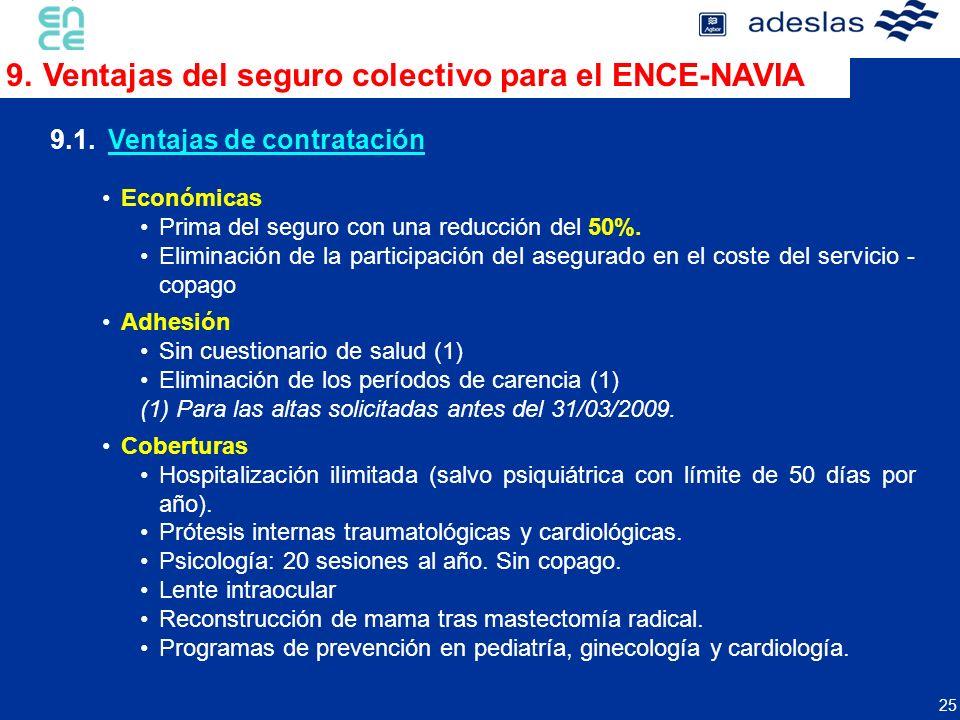 9. Ventajas del seguro colectivo para el ENCE-NAVIA
