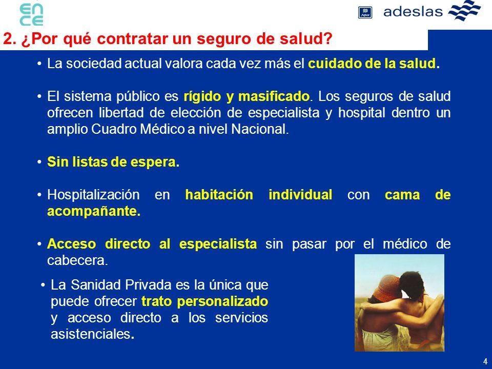 2. ¿Por qué contratar un seguro de salud