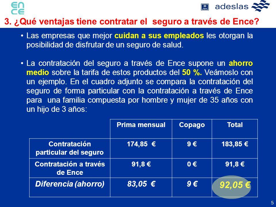 Contratación particular del seguro Contratación a través de Ence