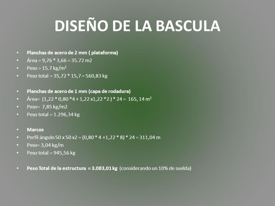 DISEÑO DE LA BASCULA Planchas de acero de 2 mm ( plataforma)