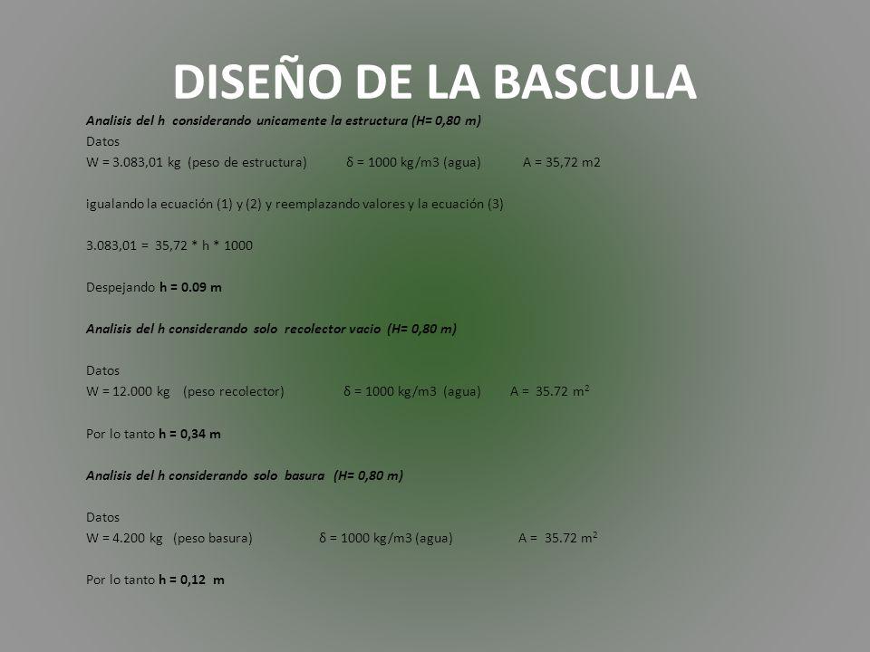 DISEÑO DE LA BASCULA Analisis del h considerando unicamente la estructura (H= 0,80 m) Datos.