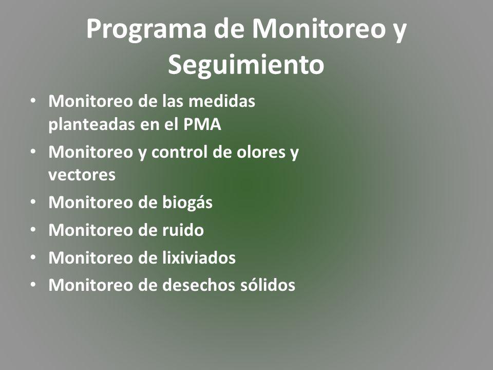 Programa de Monitoreo y Seguimiento