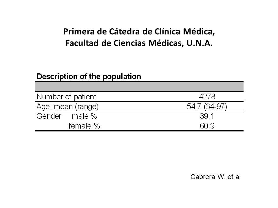 Primera de Cátedra de Clínica Médica, Facultad de Ciencias Médicas, U