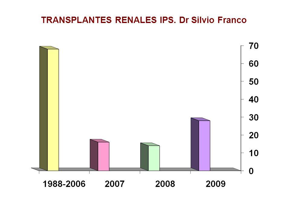 TRANSPLANTES RENALES IPS. Dr Silvio Franco