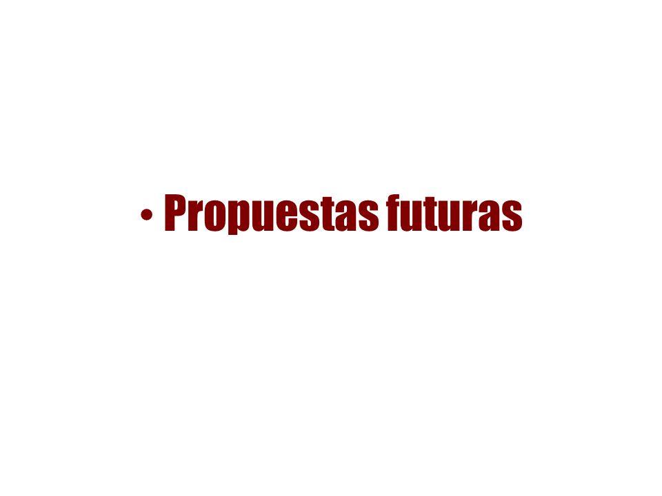 Propuestas futuras