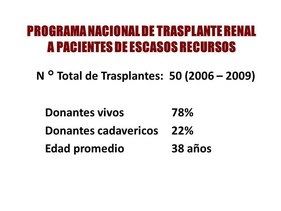 PROGRAMA NACIONAL DE TRASPLANTE RENAL A PACIENTES DE ESCASOS RECURSOS