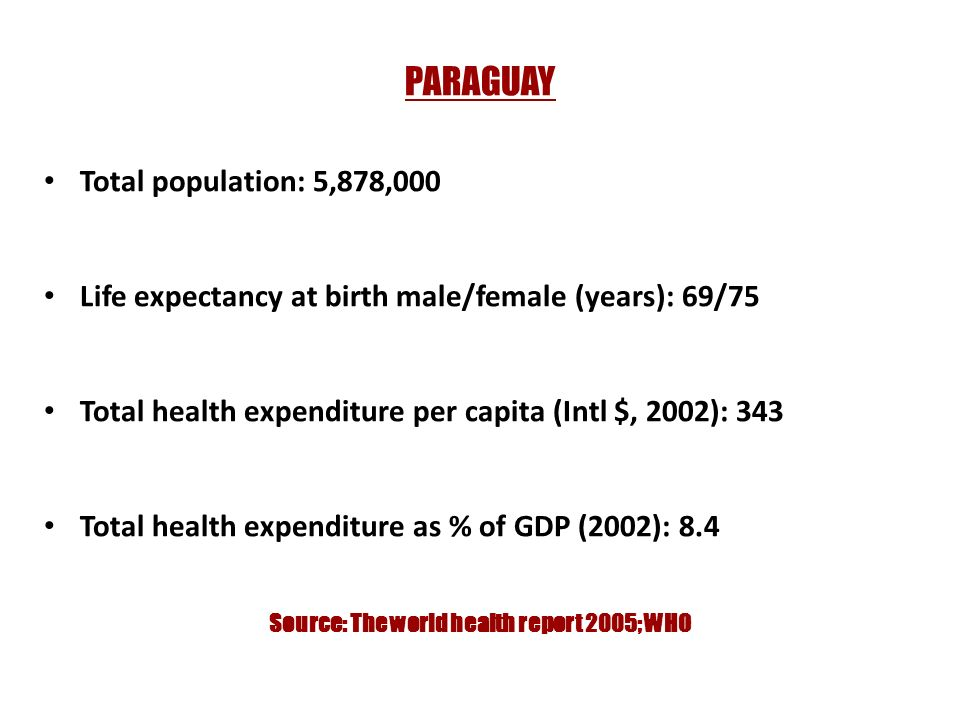 Source: The world health report 2005; WHO
