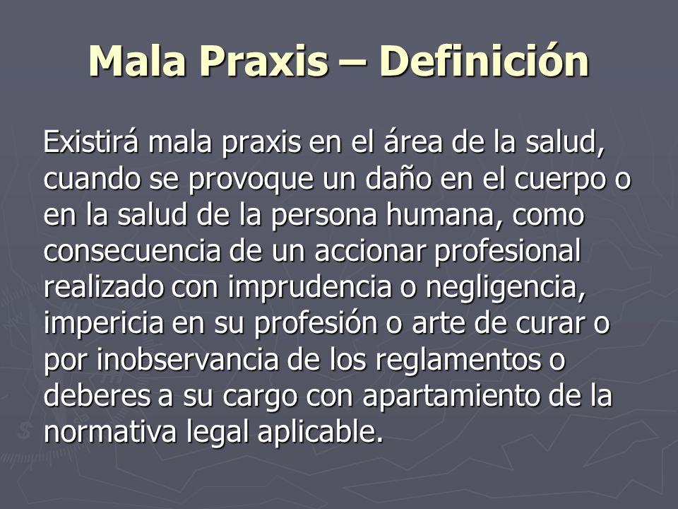 Mala Praxis – Definición