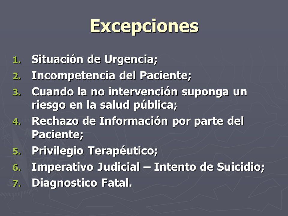 Excepciones Situación de Urgencia; Incompetencia del Paciente;