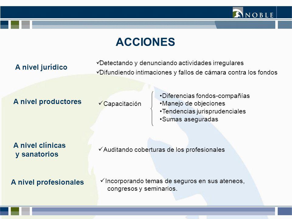 ACCIONES A nivel jurídico A nivel productores A nivel clínicas