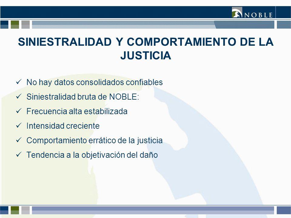 SINIESTRALIDAD Y COMPORTAMIENTO DE LA JUSTICIA