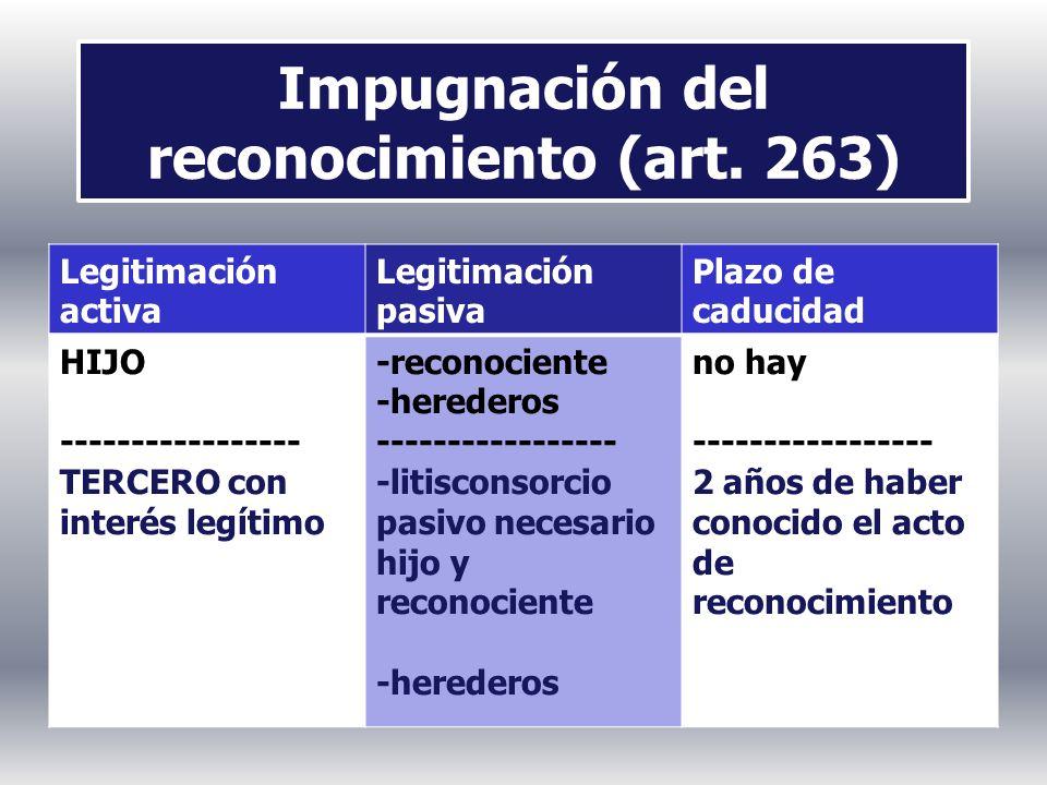 Impugnación del reconocimiento (art. 263)