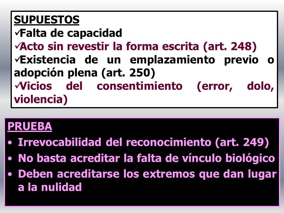 Supuestos Falta de capacidad. Acto sin revestir la forma escrita (art. 248) Existencia de un emplazamiento previo o adopción plena (art. 250)