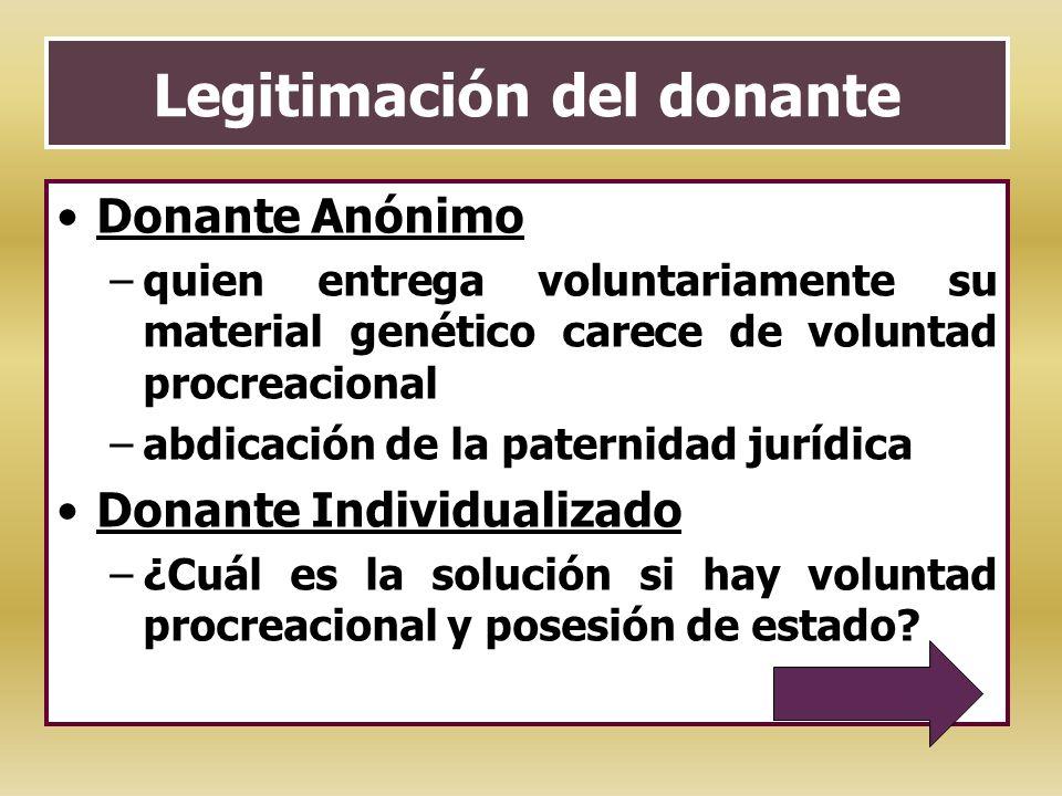 Legitimación del donante