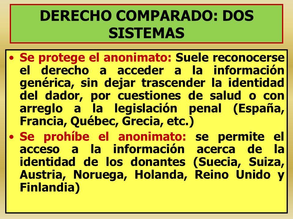 DERECHO COMPARADO: DOS SISTEMAS