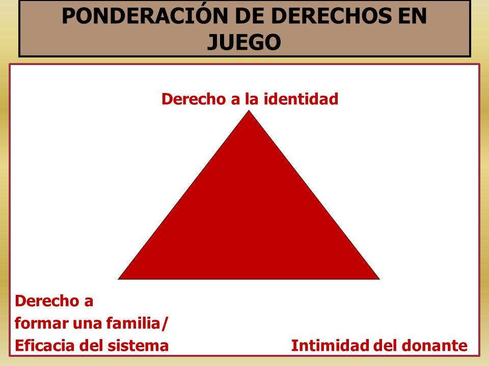 PONDERACIÓN DE DERECHOS EN JUEGO