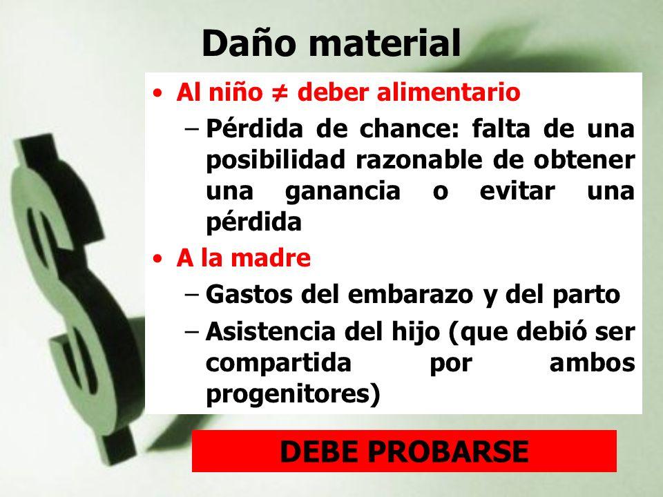 Daño material DEBE PROBARSE