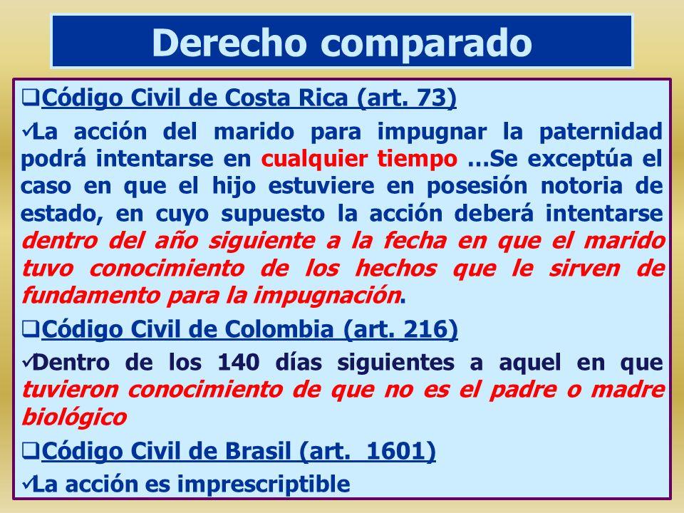 Derecho comparado Código Civil de Costa Rica (art. 73)