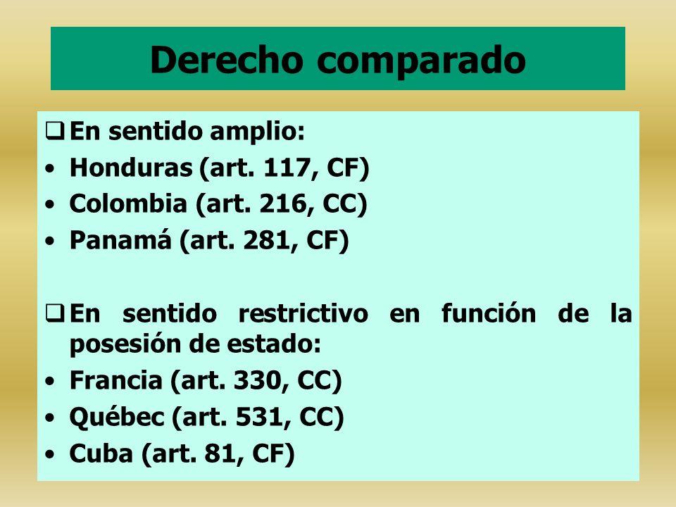 Derecho comparado En sentido amplio: Honduras (art. 117, CF)