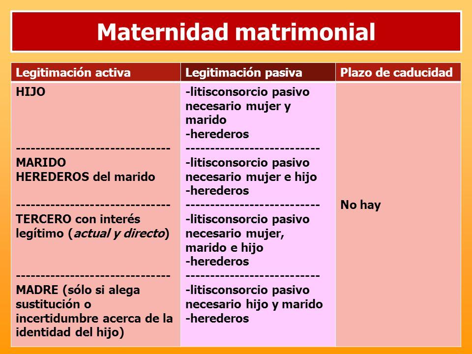 Maternidad matrimonial