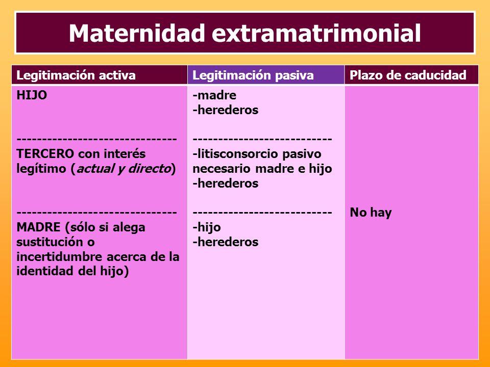 Maternidad extramatrimonial