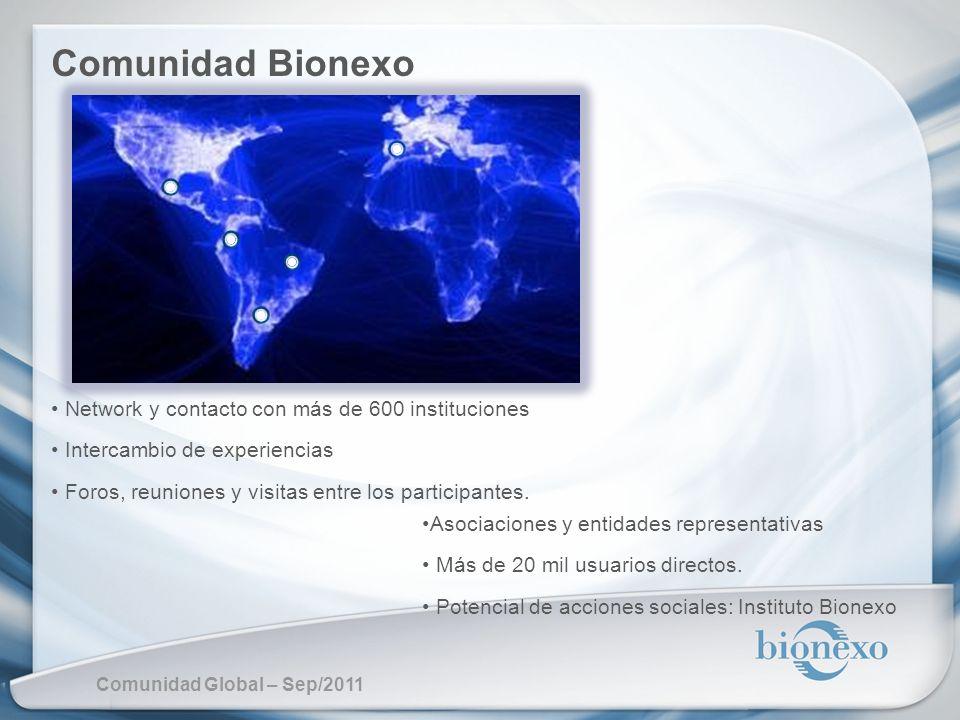 Comunidad Bionexo Network y contacto con más de 600 instituciones