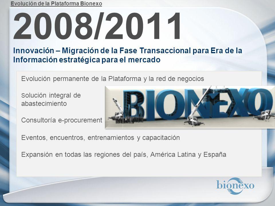 Evolución de la Plataforma Bionexo