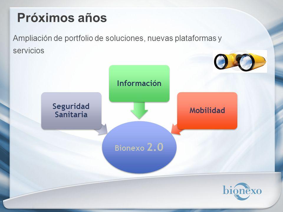 Próximos años Ampliación de portfolio de soluciones, nuevas plataformas y servicios. Bionexo 2.0.