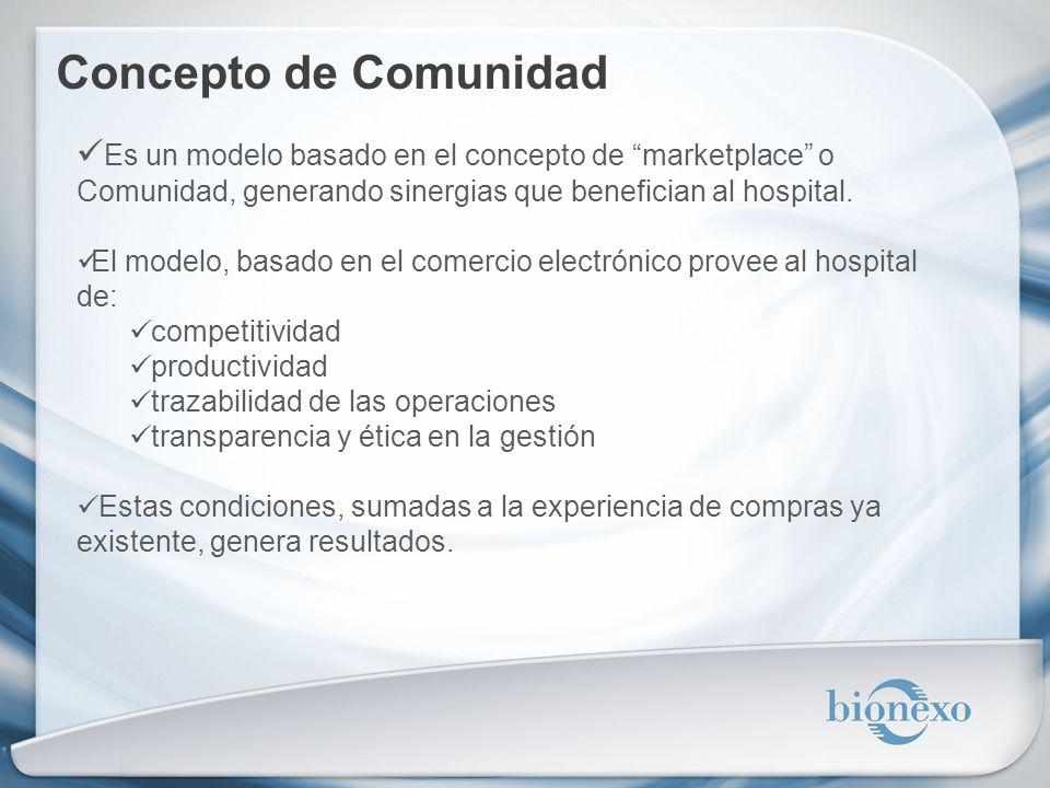 Concepto de Comunidad Es un modelo basado en el concepto de marketplace o Comunidad, generando sinergias que benefician al hospital.