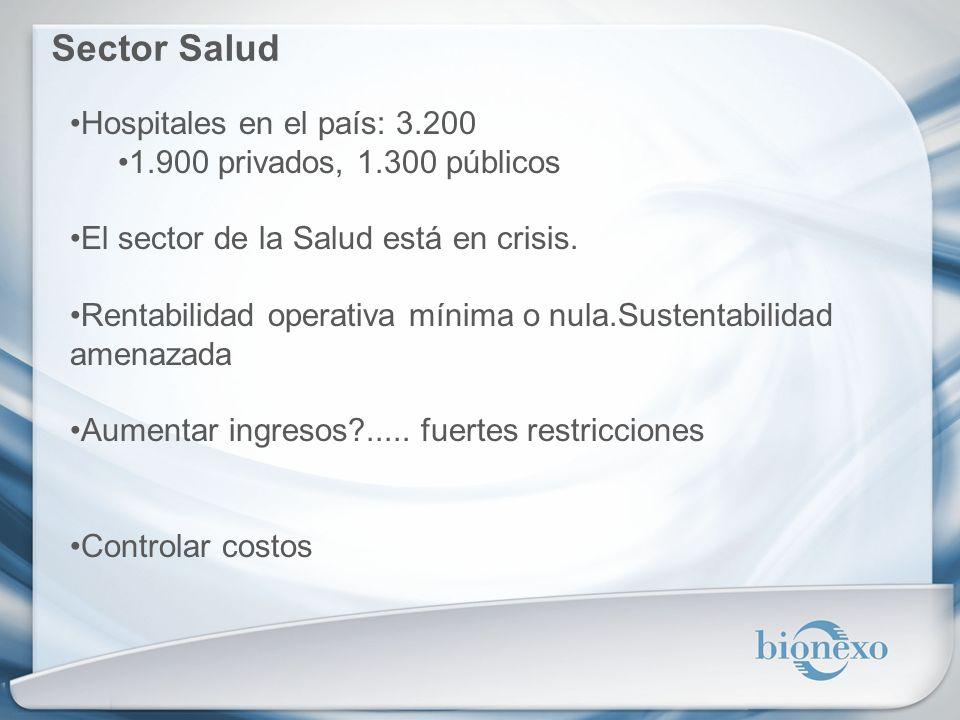Sector Salud Hospitales en el país: 3.200