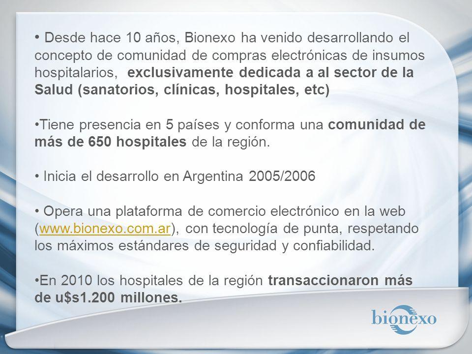 Desde hace 10 años, Bionexo ha venido desarrollando el concepto de comunidad de compras electrónicas de insumos hospitalarios, exclusivamente dedicada a al sector de la Salud (sanatorios, clínicas, hospitales, etc)