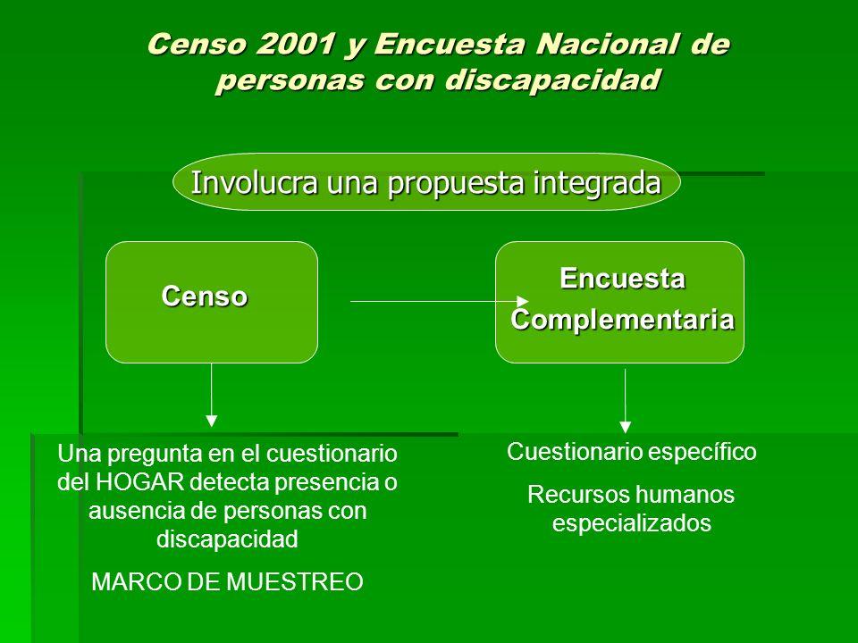 Censo 2001 y Encuesta Nacional de personas con discapacidad