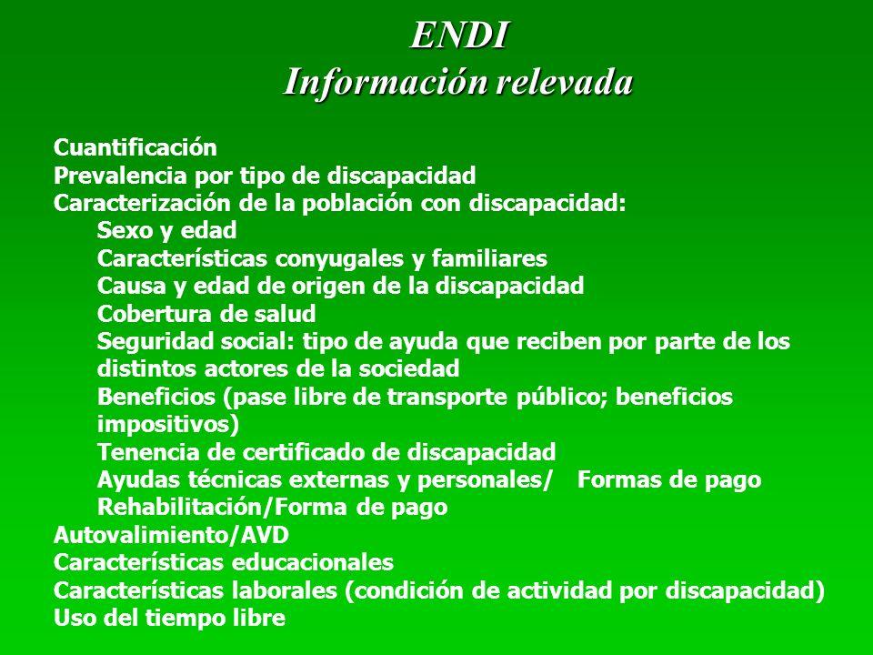 ENDI Información relevada