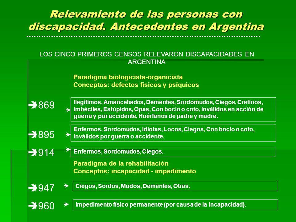 LOS CINCO PRIMEROS CENSOS RELEVARON DISCAPACIDADES EN ARGENTINA