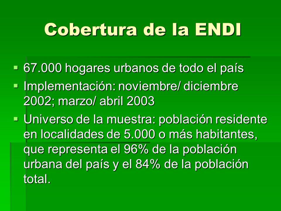 Cobertura de la ENDI 67.000 hogares urbanos de todo el país