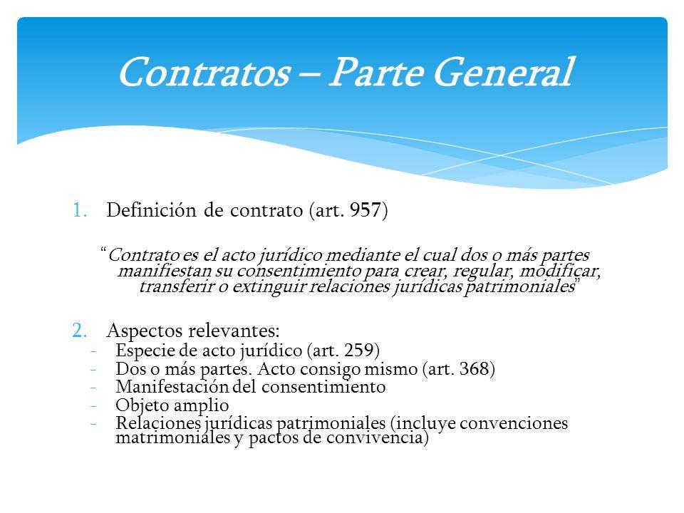 Contratos – Parte General