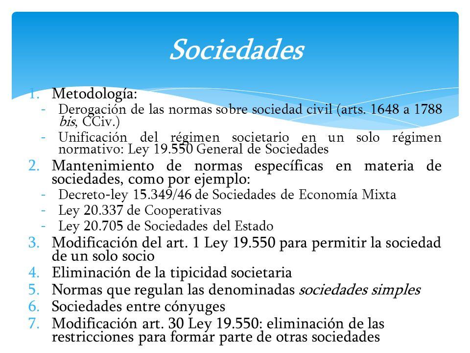 Sociedades Metodología: