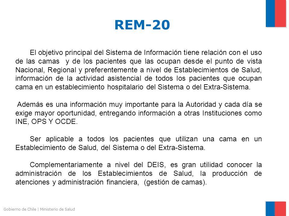 REM-20