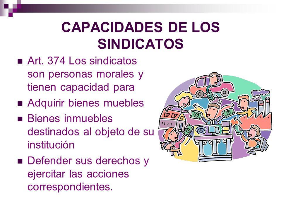 CAPACIDADES DE LOS SINDICATOS
