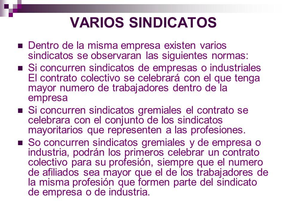 VARIOS SINDICATOS Dentro de la misma empresa existen varios sindicatos se observaran las siguientes normas: