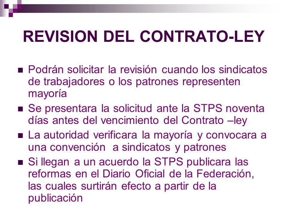 REVISION DEL CONTRATO-LEY