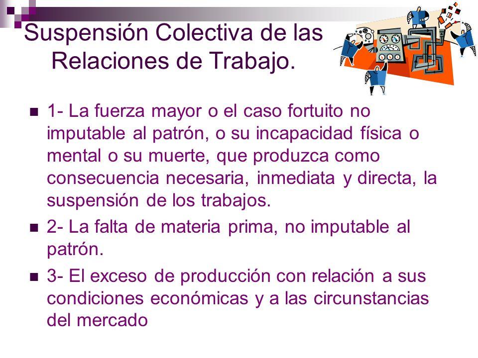 Suspensión Colectiva de las Relaciones de Trabajo.