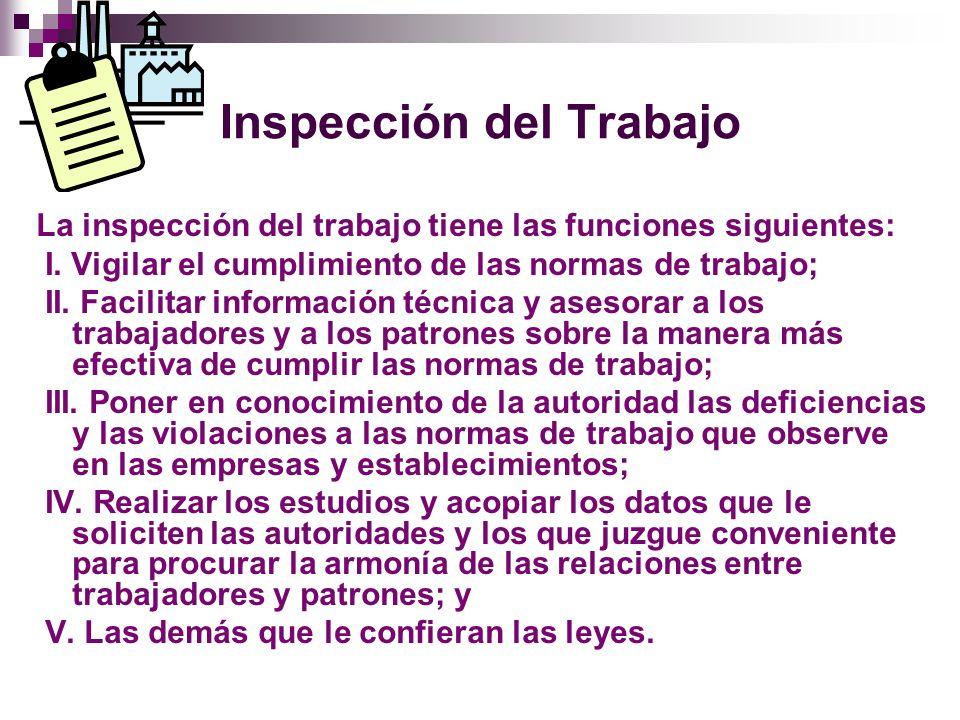 Inspección del Trabajo