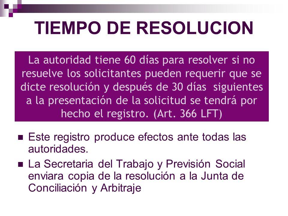 TIEMPO DE RESOLUCION