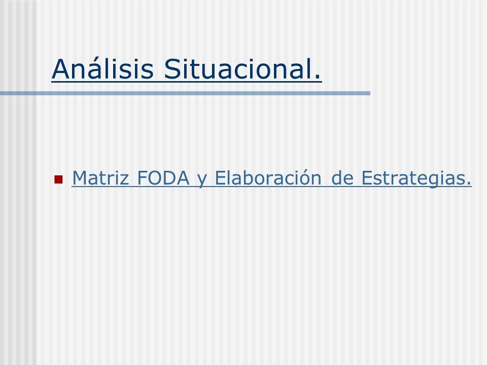 Análisis Situacional. Matriz FODA y Elaboración de Estrategias.