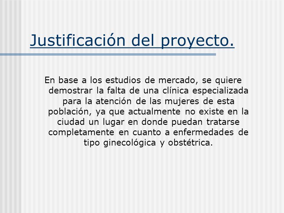 Justificación del proyecto.