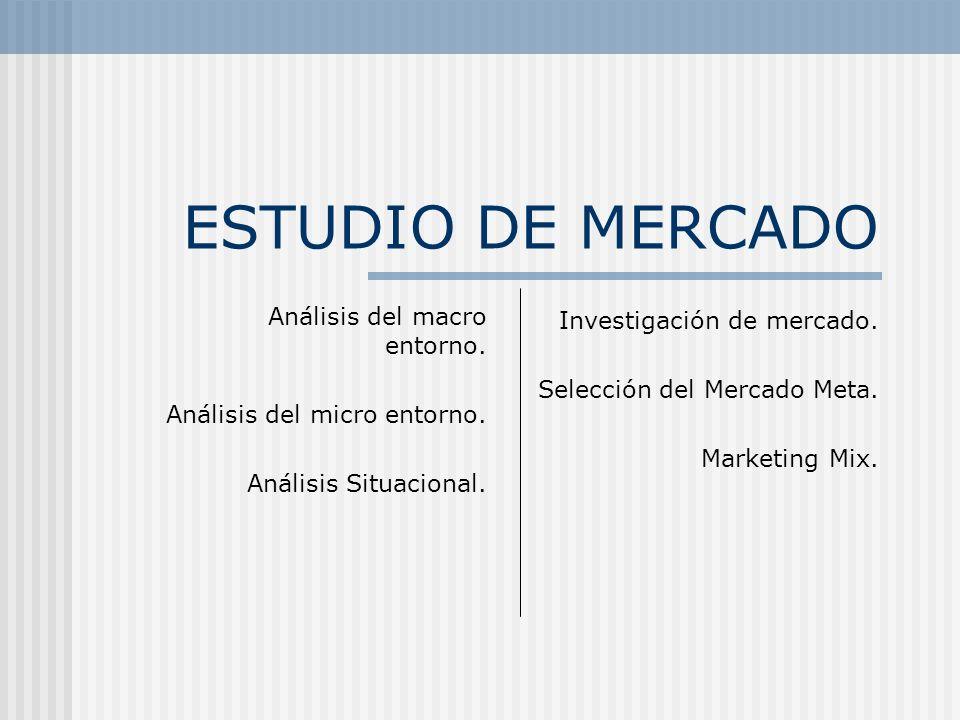 Investigación de mercado. Selección del Mercado Meta. Marketing Mix.