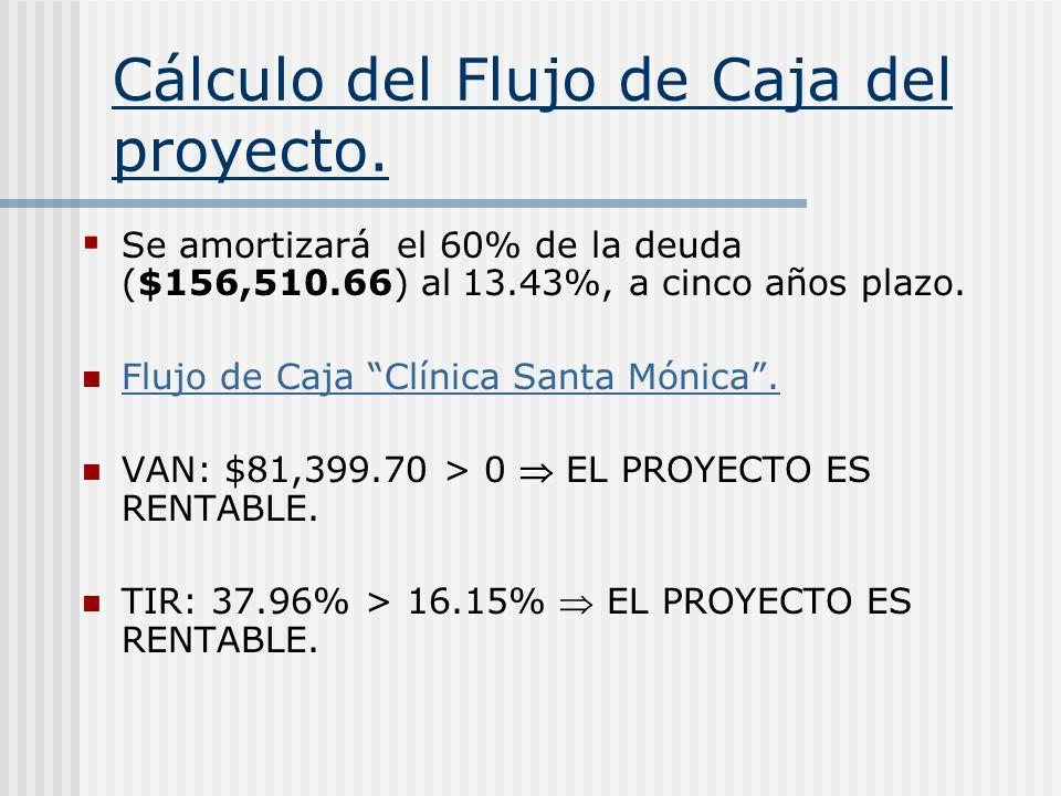 Cálculo del Flujo de Caja del proyecto.
