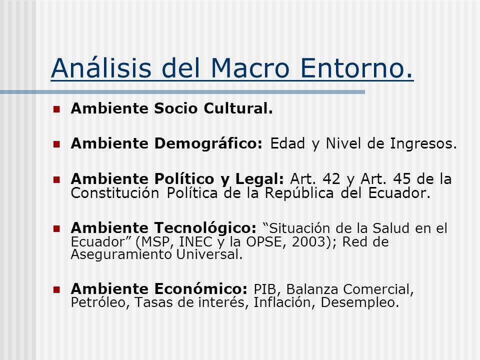 Análisis del Macro Entorno.